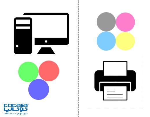 تفاوت ها و کاربرد های RGB و CMYK
